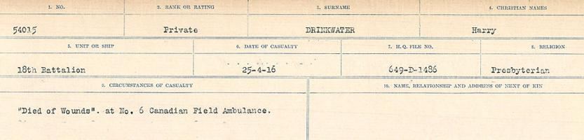 Circumstances of death registers – Source: Library and Archives Canada. CIRCUMSTANCES OF DEATH REGISTERS, FIRST WORLD WAR. Surnames: Don to Drzewiecki. Microform Sequence 29; Volume Number 31829_B016738. Reference RG150, 1992-93/314, 173. Page 937 of 1076.