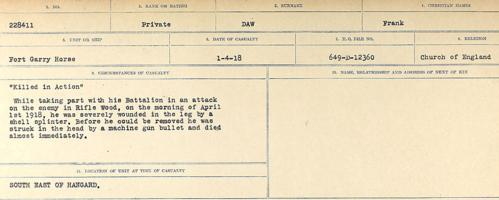 Circumstances of death registers – Source: Library and Archives Canada. CIRCUMSTANCES OF DEATH REGISTERS, FIRST WORLD WAR. Surnames: Davy to Detro. Microform Sequence 27; Volume Number 31829_B016736. Reference RG150, 1992-93/314, 171. Page 15 of 1036.