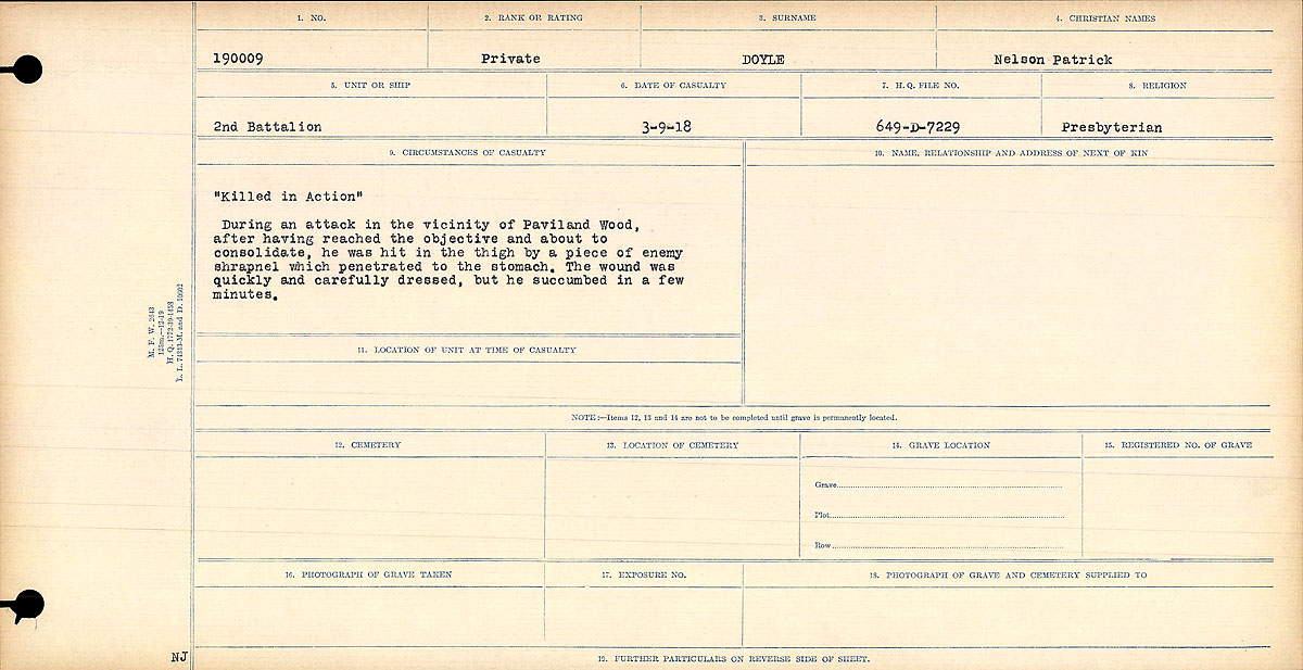 "Circumstances of Death Registers – ""Killed in Action""