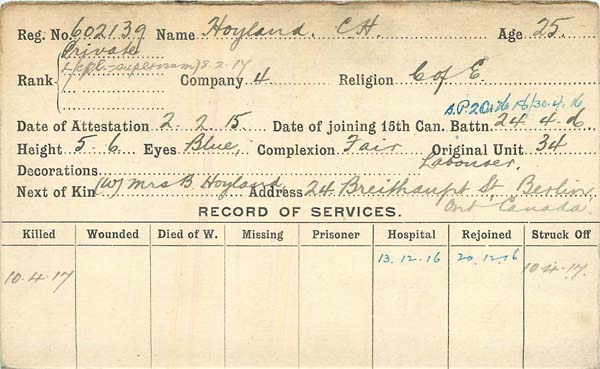 Service Record – Record of Service Card (front side).  Courtesy 48th Highlanders of Canada Regimental Museum. Submitted by 15th bn Memorial Project Team.  DILEAS GU BRATH