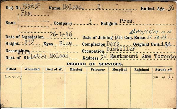 Document – Record of Service Card (front side).  Courtesy 48th Highlanders of Canada Regimental Museum.  Submitted by 15th Bn Memorial Project Team.  DILEAS GU BRATH