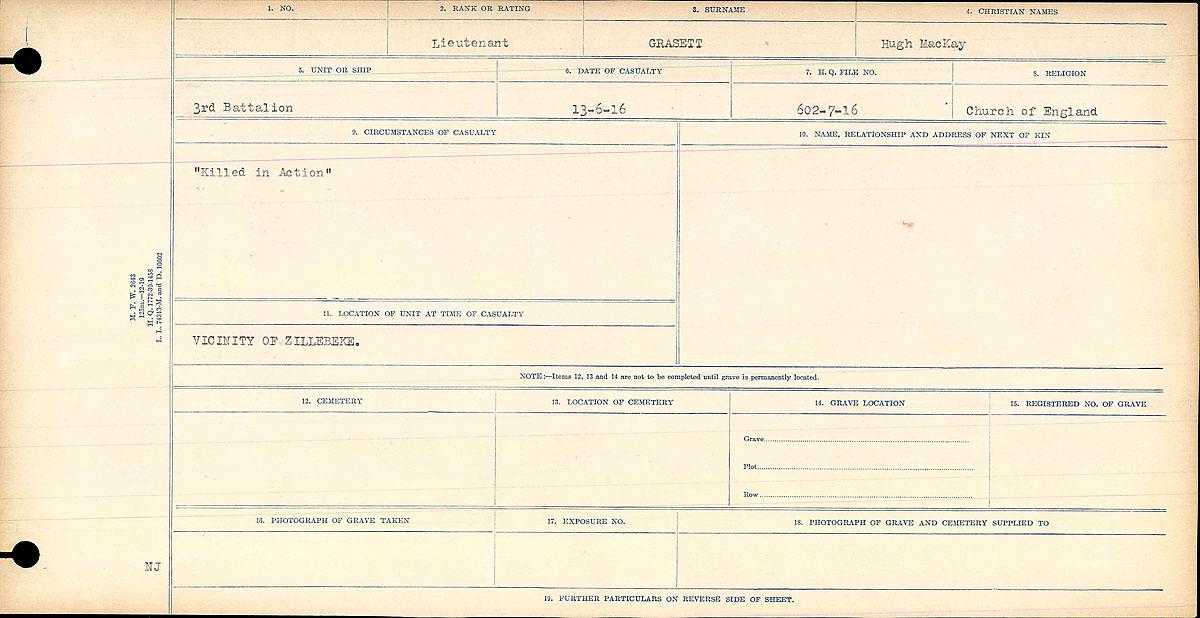 Circumstances of Death – Circumstances of Death- Lieutenant Hugh Mackay Grasett.