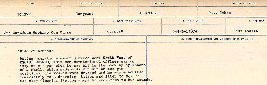Circumstances of Death Registers – Source: Library and Archives Canada.  CIRCUMSTANCES OF DEATH REGISTERS FIRST WORLD WAR Surnames: Birch to Blakstad. Mircoform Sequence 10; Volume Number 31829_B034746; Reference RG150, 1992-93/314, 154 Page 299 of 734