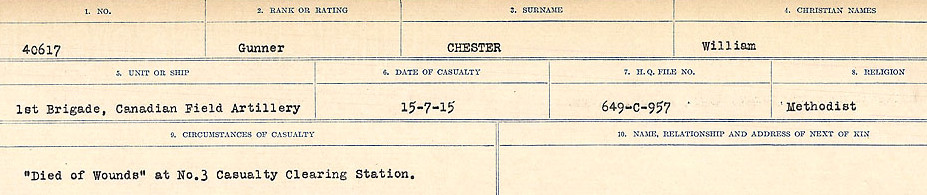 Circumstances of Death Registers – Source: Library and Archives Canada.  CIRCUMSTANCES OF DEATH REGISTERS, FIRST WORLD WAR Surnames:  Catchpole to Chignell. Microform Sequence 19; Volume Number 31829_B016728. Reference RG150, 1992-93/314, 165. Page 909 of 958.