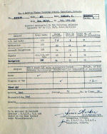 Document – Report Card from #5 Service Flying Training School  26 Nov 42  Source: Library and Archives Canada via R. Whitehouse