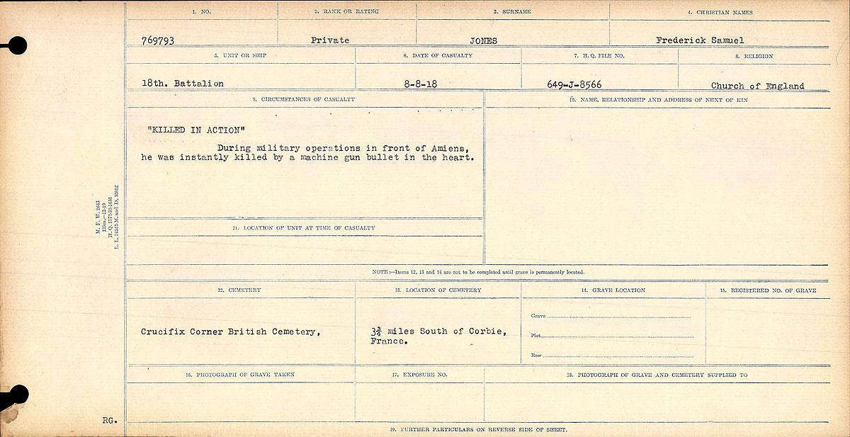 Circumstances of Death – Circumstances of Death Register
