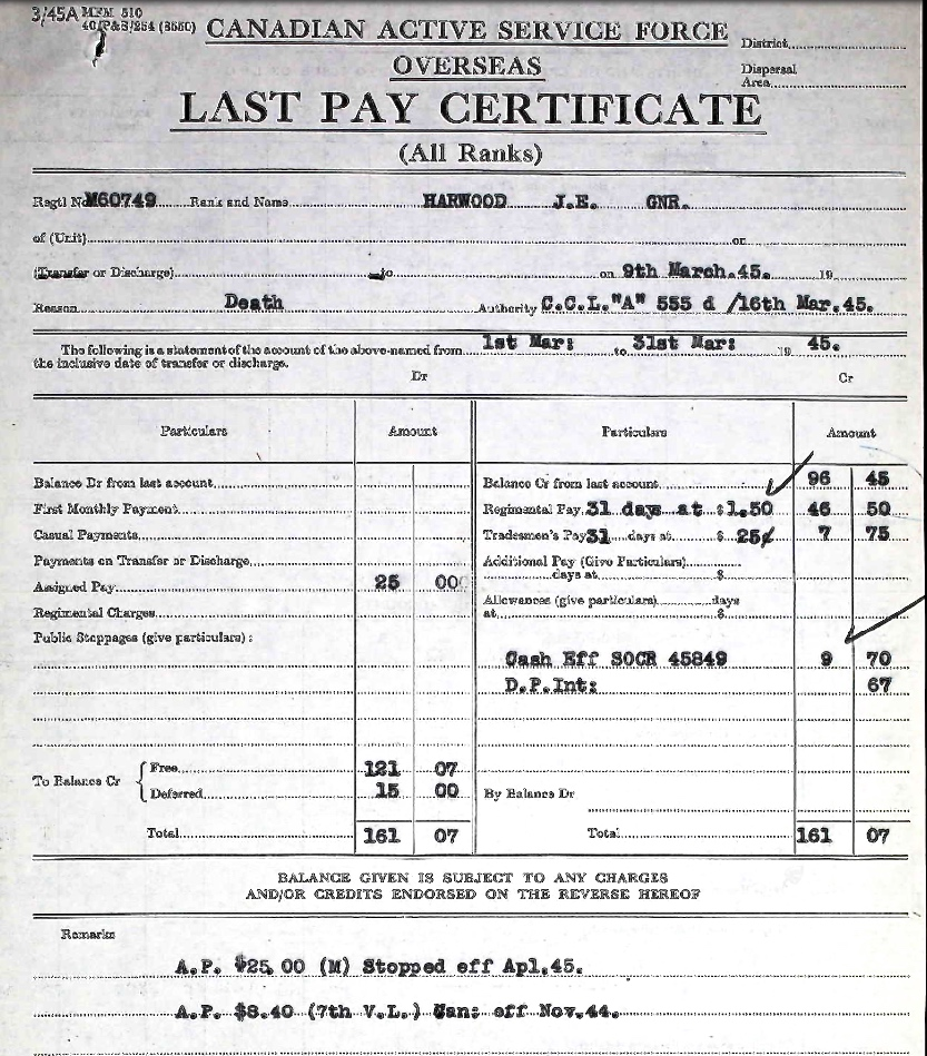 Last Pay Certificate