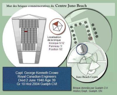 Juno Beach Centre