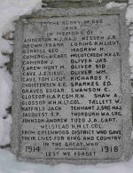 Inscription – Cenotaph at Kettle Valley, British Columbia
