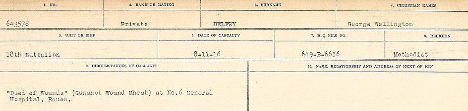 Circumstances of Death Registers – Source: Library and Archives Canada.  CIRCUMSTANCES OF DEATH REGISTERS FIRST WORLD WAR Surnames:  Bea to Belisle. Mircoform Sequence 7; Volume Number 31829_B016717. Reference RG150, 1992-93/314, 151.  Page 709 of 724.