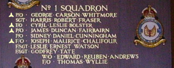 Inscription – Pilot Officer James Duncan Fairbairn is also commemorated at St George's Royal Air Force Chapel of Remembrance - Biggin Hill … name on the panels that surround the Altar … Photo courtesy of Marg Liessens