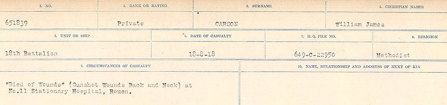 Circumstances of Death Registers – Source: Library and Archives Canada.  CIRCUMSTANCES OF DEATH REGISTERS, FIRST WORLD WAR Surnames:  Canavan to Caswell. Microform Sequence 18; Volume Number 31829_B016727. Reference RG150, 1992-93/314, 162.  Page 633 of 1004.