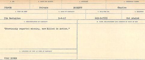 Circumstances of death registers – Source: Library and Archives Canada. CIRCUMSTANCES OF DEATH REGISTERS, FIRST WORLD WAR. Surnames: Duane to Dzhobiewski. Microform Sequence 30; Volume Number 31829_B016739. Reference RG150, 1992-93/314, 174. Page 73 of 1062.