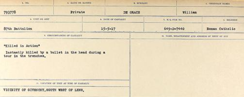 Circumstances of death registers – Source: Library and Archives Canada. CIRCUMSTANCES OF DEATH REGISTERS, FIRST WORLD WAR. Surnames: Davy to Detro. Microform Sequence 27; Volume Number 31829_B016736. Reference RG150, 1992-93/314, 171. Page 443 of 1036.