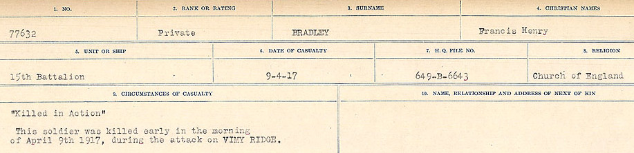 Circumstances of Death Registers – Source: Library and Archives Canada.  CIRCUMSTANCES OF DEATH REGISTERS FIRST WORLD WAR Surnames: Brabant to Britton. Mircoform Sequence 13; Volume Number 131829_B016722; Reference RG150, 1992-93/314, 156 Page 97 of 906.