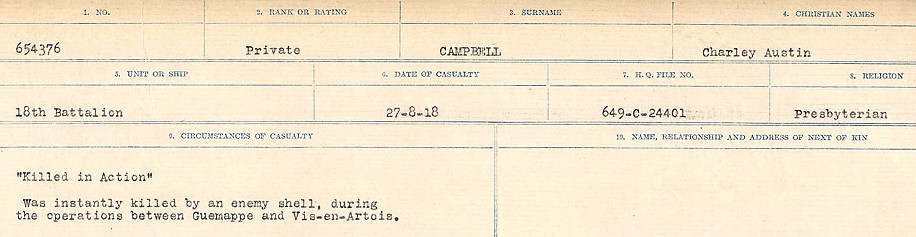 Circumstances of Death Registers – Source: Library and Archives Canada.  CIRCUMSTANCES OF DEATH REGISTERS, FIRST WORLD WAR Surnames:  Cabana to Campling. Microform Sequence 17; Volume Number 31829_B016726. Reference RG150, 1992-93/314, 161.  Page 585 of 1024