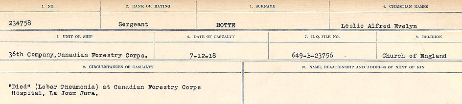Circumstances of Death Registers – Source: Library and Archives Canada.  CIRCUMSTANCES OF DEATH REGISTERS FIRST WORLD WAR Surnames: Border to Boys. Mircoform Sequence 12; Volume Number 131829_B016721; Reference RG150, 1992-93/314, 156 Page 127 of 934