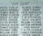 Inscription – Detail of statue and names listed on the War Memorial for Fernie and District, British Columbia.
