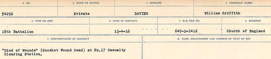 Circumstances of death registers – Source: Library and Archives Canada. CIRCUMSTANCES OF DEATH REGISTERS, FIRST WORLD WAR Surnames: Dack to Dabate. Microform Sequence 26; Volume Number 31829_B016735. Reference RG150, 1992-93/314, 170. Page 877 of 1140.
