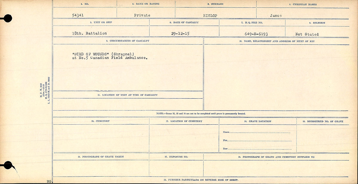 """Circumstances of Death Registers – Circumstances of Death Register: """"DIED OF WOUNDS."""" (Shrapnel) at No. 5 Field Ambulance."""