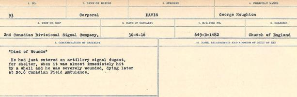 Circumstances of death registers – Source: Library and Archives Canada. CIRCUMSTANCES OF DEATH REGISTERS, FIRST WORLD WAR Surnames: Dack to Dabate. Microform Sequence 26; Volume Number 31829_B016735. Reference RG150, 1992-93/314, 170. Page 985 of 1140.