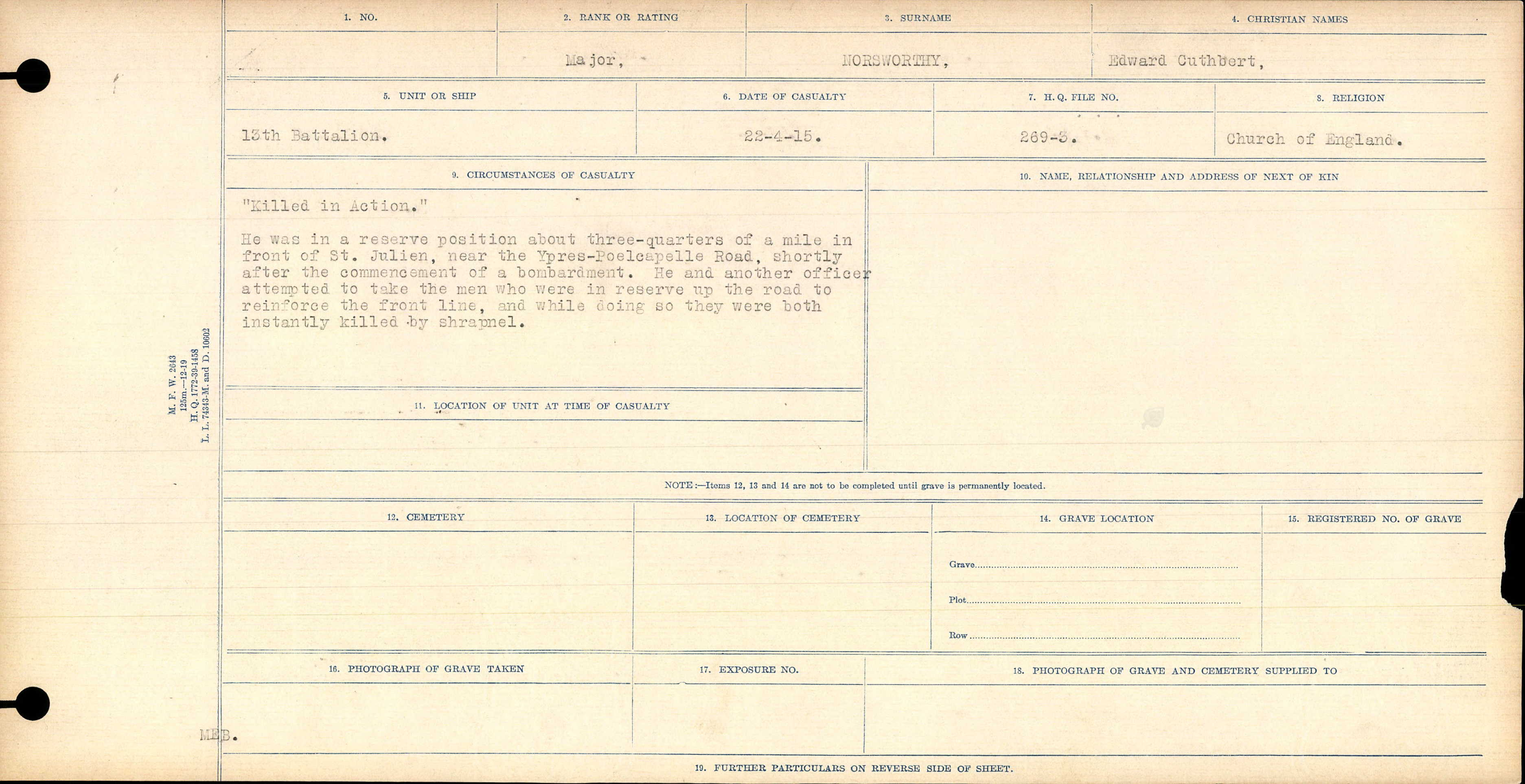 "Circumstances of Death Registers – Report on the death of Major Edward Cuthbert Norsworthy on 22 April 1915, as detailed in the ""Circumstances of Casualty""."