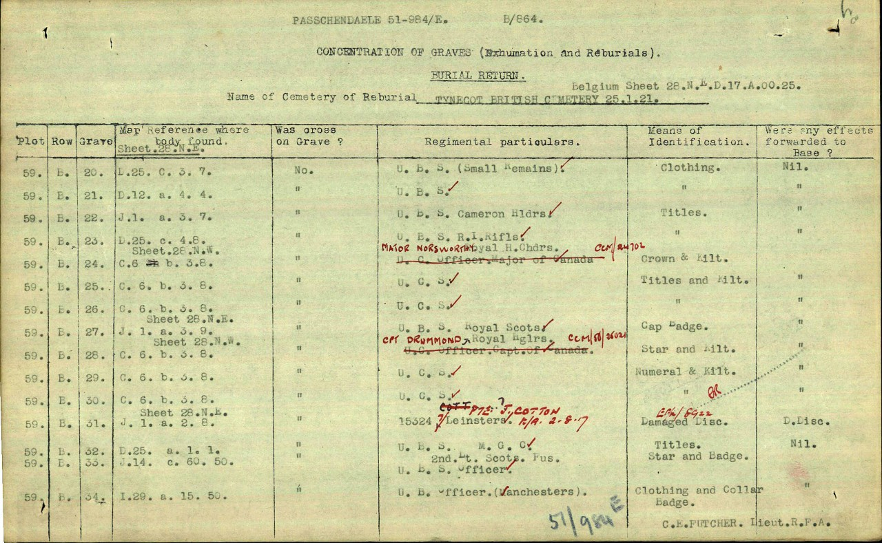 """Document – The remains of Major Norsworthy were exhumed after the war from the reference area where they were noted on his """"Circumstance of Casualty"""" document. The CWGC COG-BR shows that he was initially referenced as an """"Unknown Canadian Officer, Major of Canada, Royal Highlander and Crown & Kilt"""". That allowed for his identification as Major Norsworthy, being the only candidate for that set of remains. He was found a 28.c.6.b.3.8 where a large number of men of the 13th Battalion (5th Regiment, Royal Highlanders of Canada) were recovered."""
