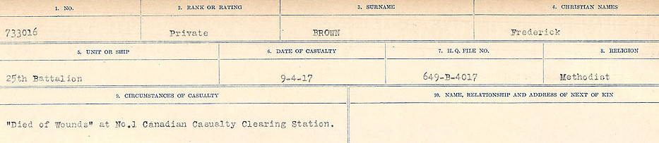 Record of Service – Source: Library and Archives Canada.  CIRCUMSTANCES OF DEATH REGISTERS FIRST WORLD WAR Surnames: Broad to Broyak. Mircoform Sequence 14; Volume Number 31829_B016723; Reference RG150, 1992-93/314, 158 Page 561 of 1128