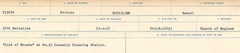 Circumstances of Death Registers – Source: Library and Archives Canada.  CIRCUMSTANCES OF DEATH REGISTERS FIRST WORLD WAR Surnames: Border to Boys. Mircoform Sequence 12; Volume Number 131829_B016721; Reference RG150, 1992-93/314, 156 Page 427 of 934