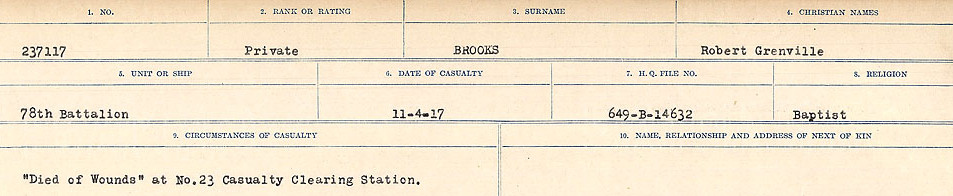 Circumstances of Death Registers – Source: Library and Archives Canada.  CIRCUMSTANCES OF DEATH REGISTERS FIRST WORLD WAR Surnames: Broad to Broyak. Mircoform Sequence 14; Volume Number 31829_B016723; Reference RG150, 1992-93/314, 158 Page 257 of 1128