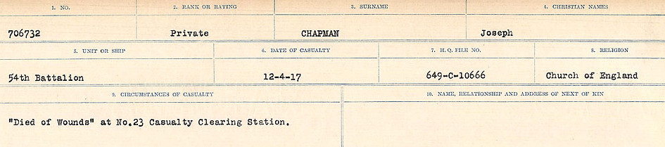 Circumstances of Death Registers – Source: Library and Archives Canada.  CIRCUMSTANCES OF DEATH REGISTERS, FIRST WORLD WAR Surnames:  CATCHPOLE TO CHIGNELL. Microform Sequence 19; Volume Number 31829_B016728. Reference RG150, 1992-93/314, 165. Page 583 of 958.