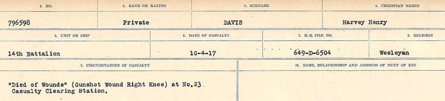 Circumstances of death registers – Source: Library and Archives Canada. CIRCUMSTANCES OF DEATH REGISTERS, FIRST WORLDWAR Surnames: Dack to Dabate. Microform Sequence 26; Volume Number 31829_B016735. Reference RG150, 1992-93/314, 170. Page1001 of 1140.