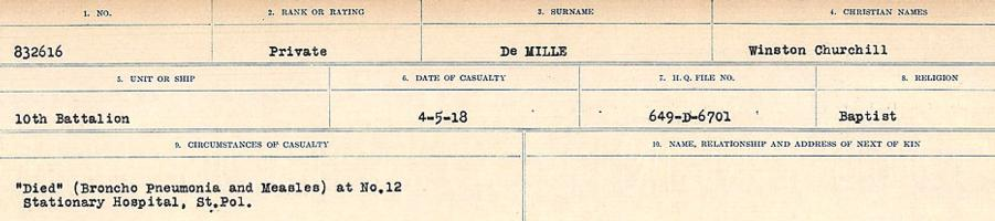 Circumstances of death registers – Source: Library and Archives Canada. CIRCUMSTANCES OF DEATH REGISTERS, FIRST WORLD WAR. Surnames: Davy to Detro. Microform Sequence 27; Volume Number 31829_B016736. Reference RG150, 1992-93/314, 171. Page 619 of 1036.