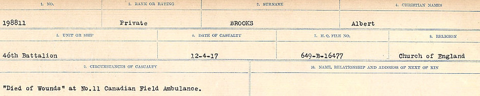 Circumstances of Death Registers – Source: Library and Archives Canada.  CIRCUMSTANCES OF DEATH REGISTERS FIRST WORLD WAR Surnames: Broad to Broyak. Mircoform Sequence 14; Volume Number 31829_B016723; Reference RG150, 1992-93/314, 158 Page 197 of 1128