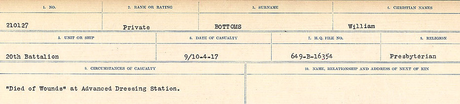 Circumstances of Death Registers – Source: Library and Archives Canada.  CIRCUMSTANCES OF DEATH REGISTERS FIRST WORLD WAR Surnames: Border to Boys. Mircoform Sequence 12; Volume Number 131829_B016721; Reference RG150, 1992-93/314, 156 Page 135 of 934