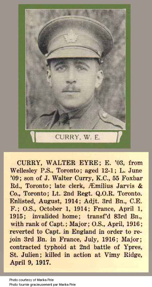 Photo of Walter Eyre Curry