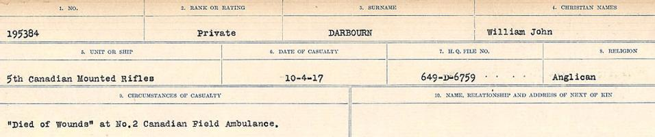 Circumstances of death registers – Source: Library and Archives Canada. CIRCUMSTANCES OF DEATH REGISTERS, FIRST WORLD WAR Surnames: Dack to Dabate. Microform Sequence 26; Volume Number 31829_B016735. Reference RG150, 1992-93/314, 170. Page 385 of 1140.