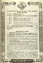 Outstanding Dates – This document describes the outstanding dates of the Royal Newfoundland Regiment during the First World War.