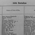 Roll of Honour – Thomas and Henry Brierley 54th Battalion