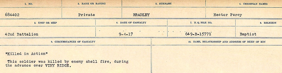 Document – Source: Library and Archives Canada.  CIRCUMSTANCES OF DEATH REGISTERS FIRST WORLD WAR Surnames: Brabant to Britton. Mircoform Sequence 13; Volume Number 131829_B016722; Reference RG150, 1992-93/314, 156 Page 107 of 906.