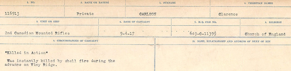 Circumstances of Death Registers – Source: Library and Archives Canada.  CIRCUMSTANCES OF DEATH REGISTERS, FIRST WORLD WAR Surnames:  Canavan to Caswell. Microform Sequence 18; Volume Number 31829_B016727. Reference RG150, 1992-93/314, 162.  Page 273 of 1004.