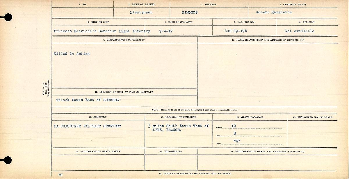 Circumstances of death registers – Circumstances of Death- Lieutenant Robert Hazlette Simonds
