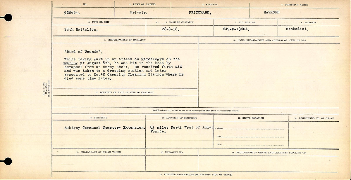 "Circumstances of Death Registers – ""Died of Wounds""