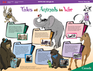 Tales of Animals in War Poster