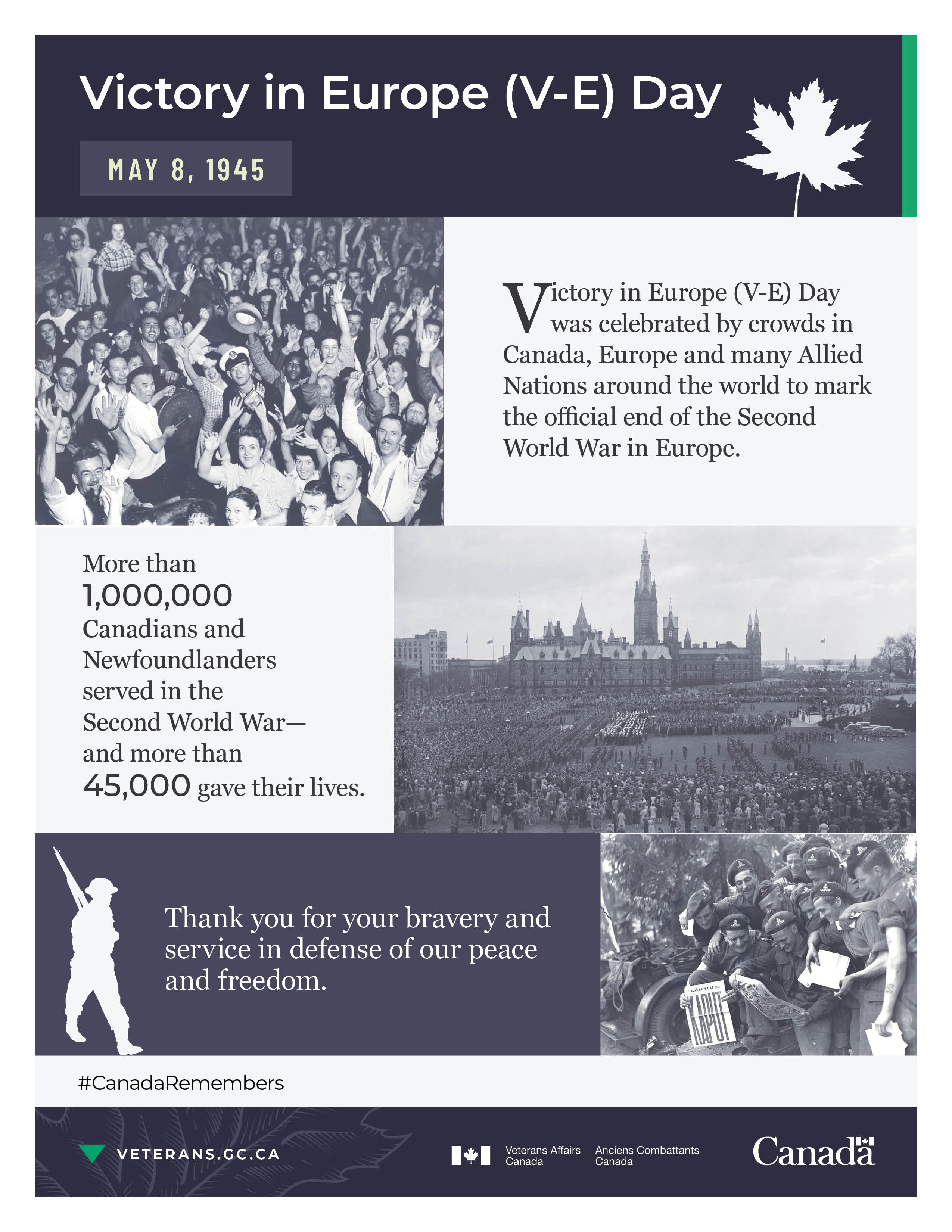 Victory in Europe (V-E) Day